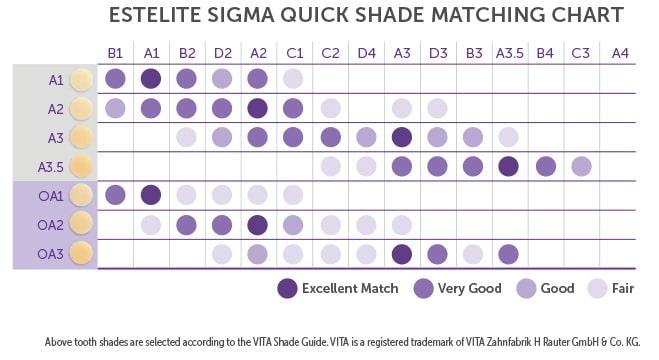 Estelite Sigma Quick - Syringe (A3) - Tokuyama US